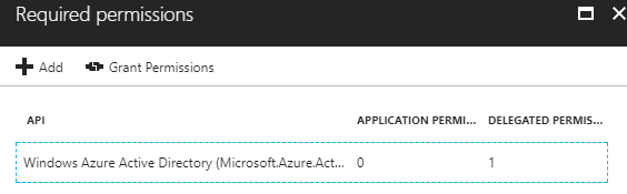 Adding permission to the Azure Active Directory