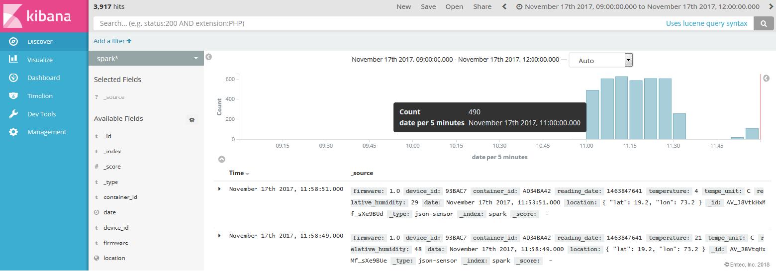 Defined index pattern in Kibana