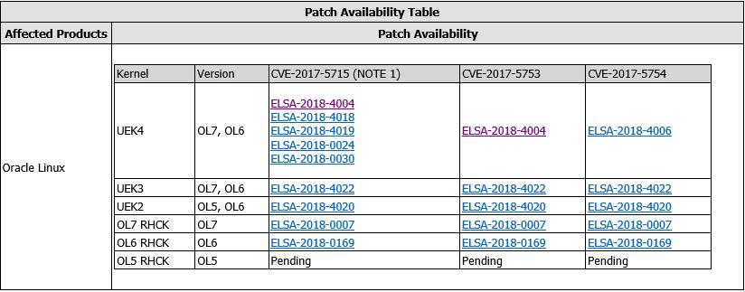 Spectre_Meltdown_Oracle_Linux_Patch_Emtec.png