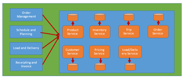 Microservices_Architectural_pattern-908645-edited.png