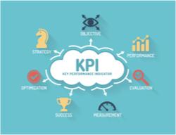 KPI Measurements