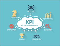 KPI Measurements