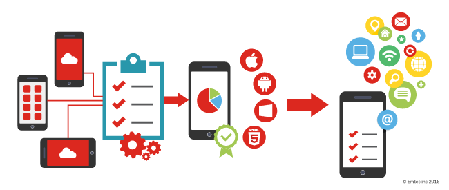 Non-Functional Mobile Application Testing: Key Aspects for Delivering a Quality App