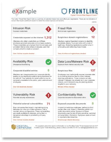 Risk Report Card